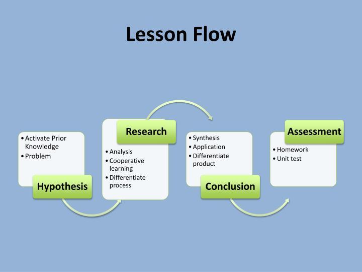 Lesson Flow