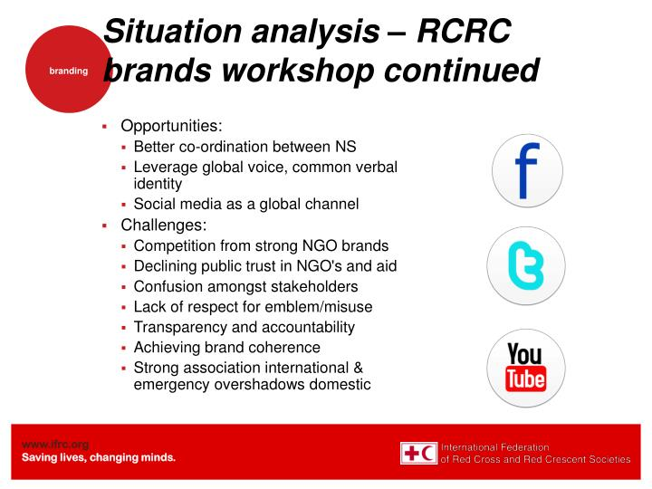 Situation analysis – RCRC brands workshop continued