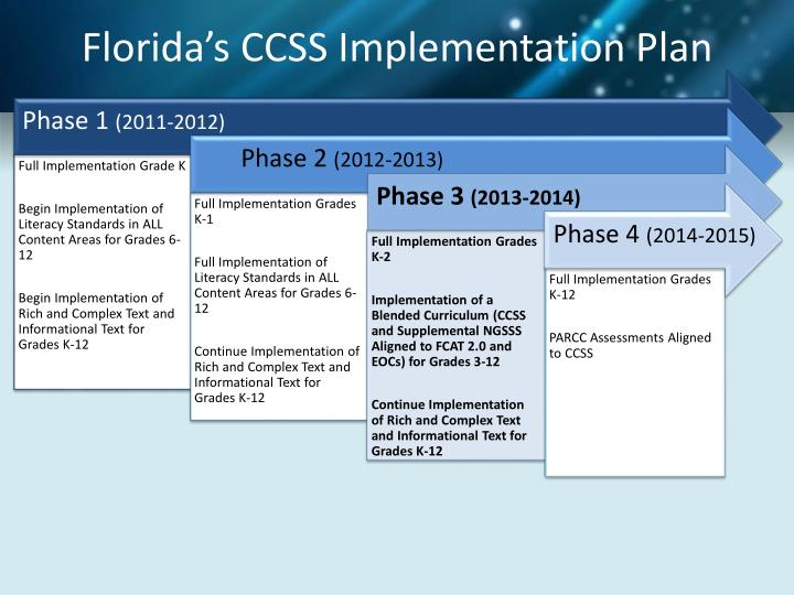 Florida's CCSS Implementation Plan