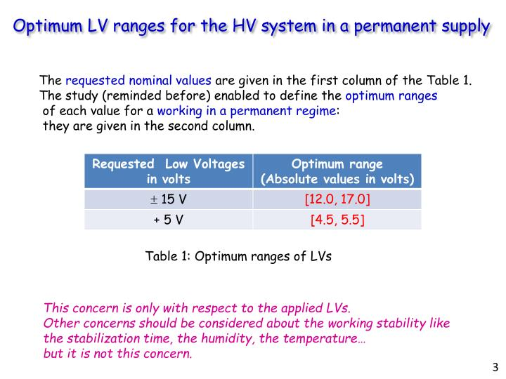 Optimum LV ranges for the HV system in a permanent supply
