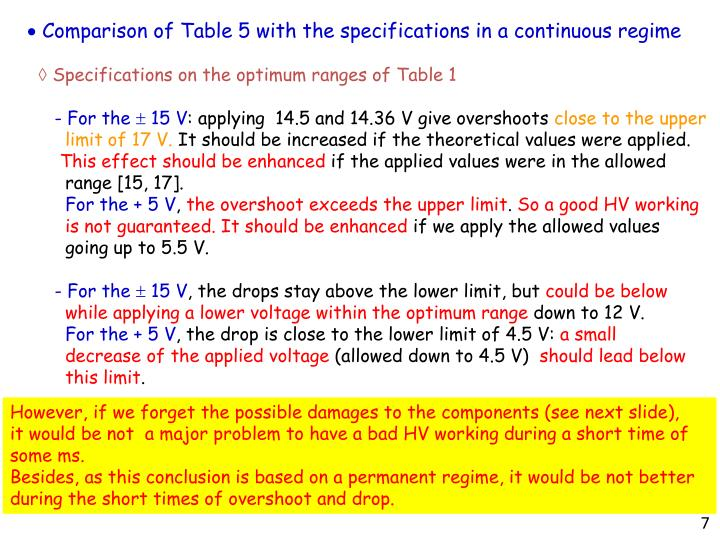  Comparison of Table 5 with the specifications in a continuous regime