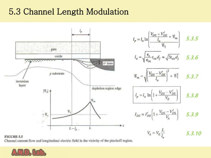 5.3 Channel Length Modulation
