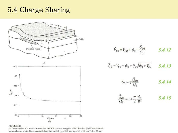 5.4 Charge Sharing