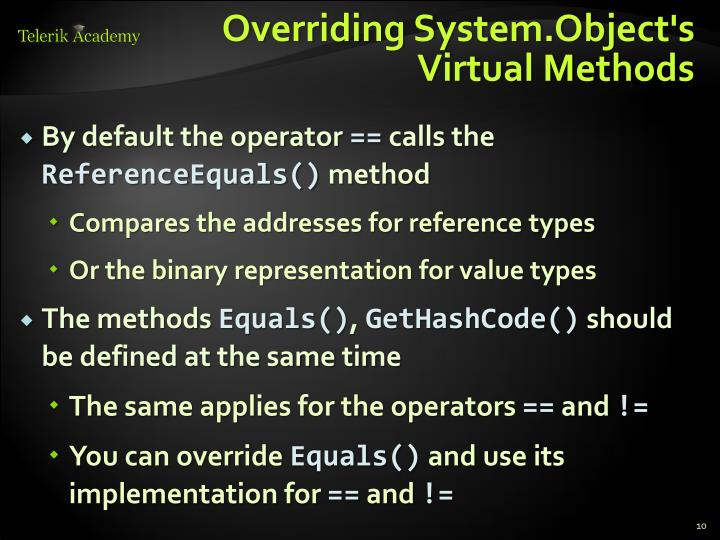 Overriding System.Object's Virtual Methods