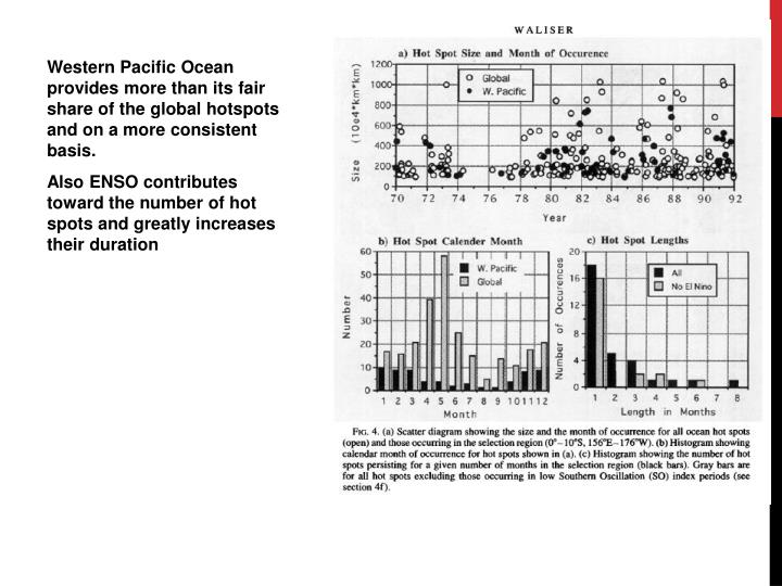 Western Pacific Ocean provides more than its fair share of the global hotspots and on a more consistent basis.