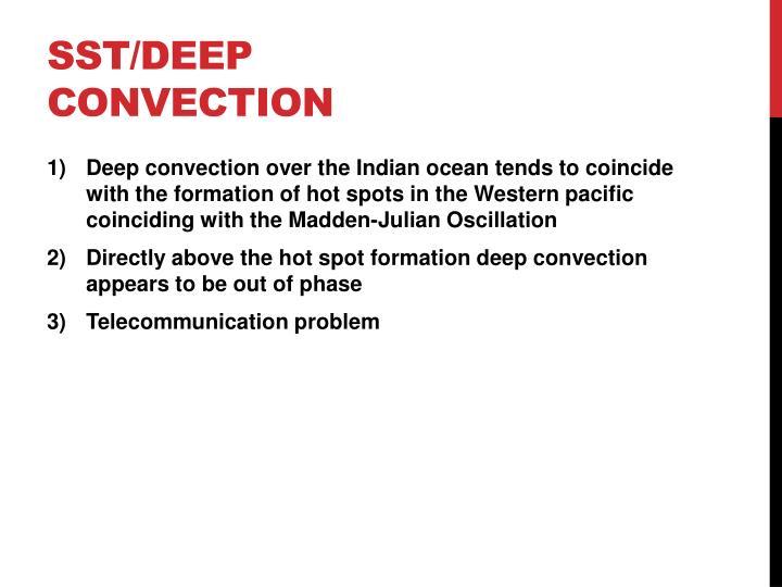 SST/Deep Convection