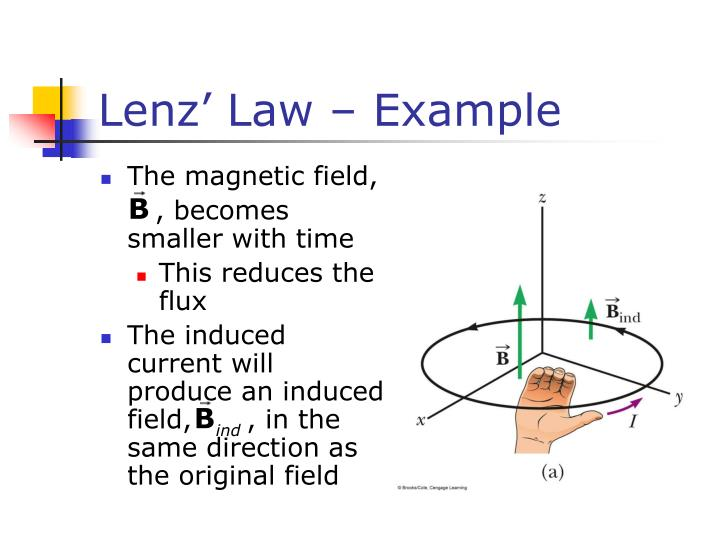 Lenz' Law – Example
