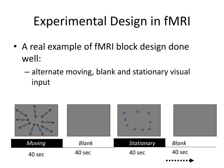 Experimental Design in fMRI