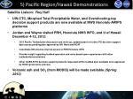 5 pacific region hawaii demonstrations