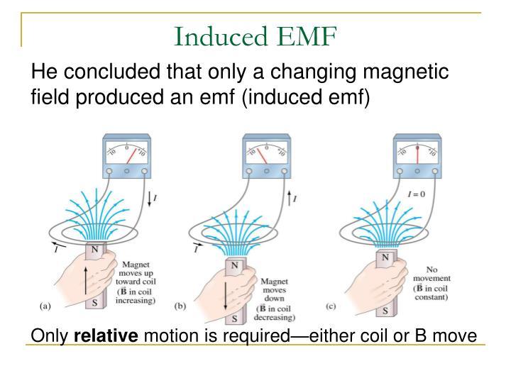 Induced EMF