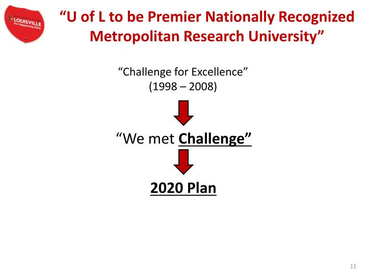 """U of L to be Premier Nationally Recognized Metropolitan Research University"""
