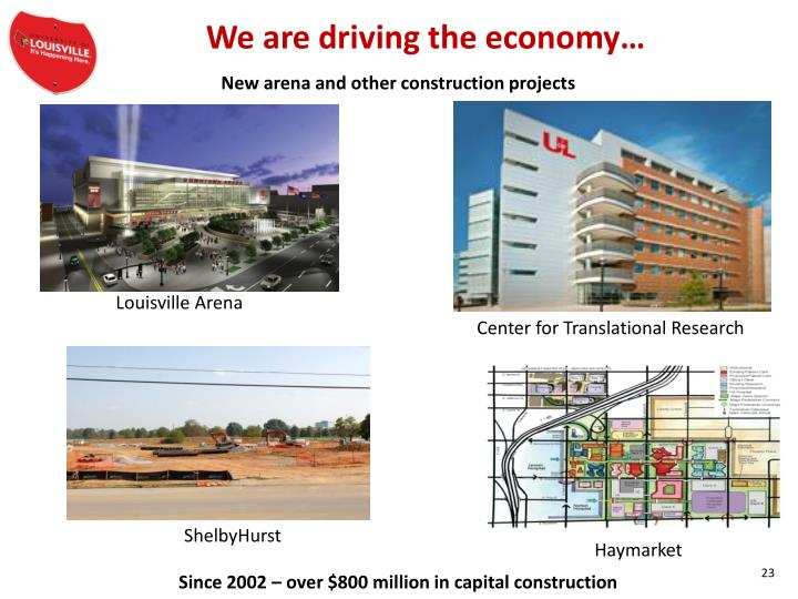 We are driving the economy…