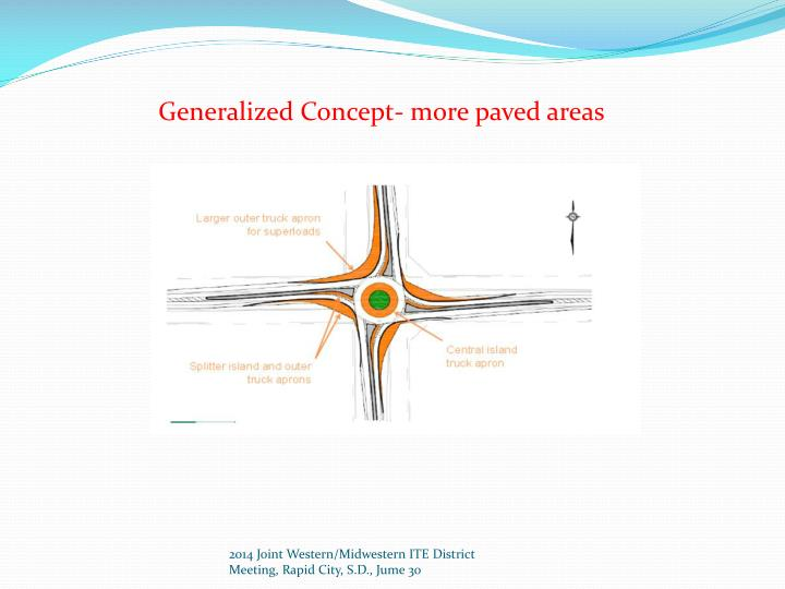 Generalized Concept- more paved areas