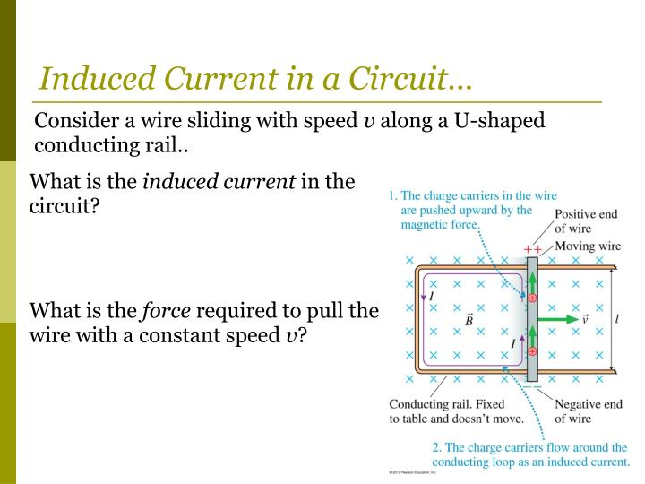 Induced Current in a Circuit…