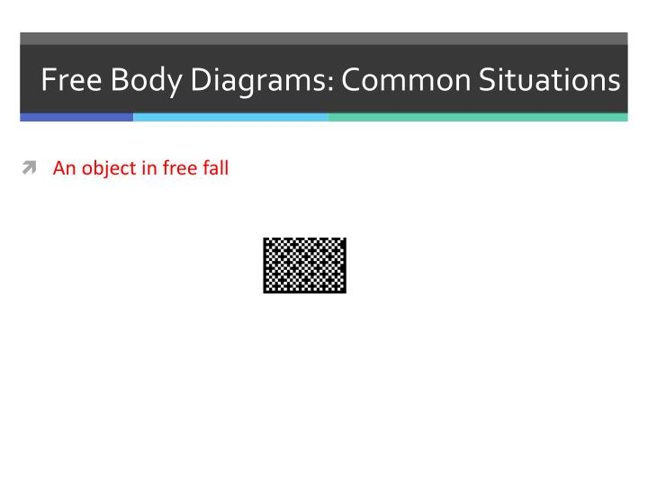 Free Body Diagrams: Common Situations