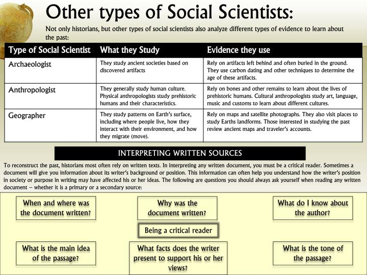 Other types of Social Scientists: