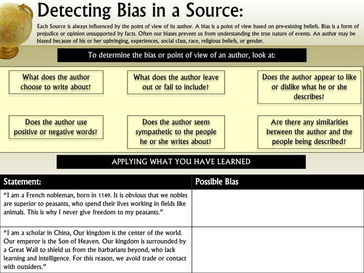 Detecting Bias in a Source: