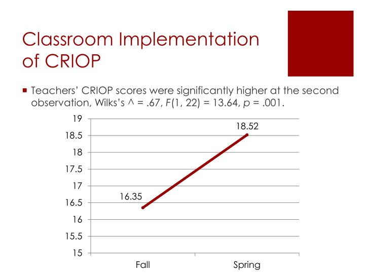 Classroom Implementation of CRIOP