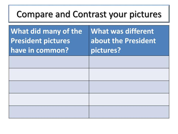 Compare and Contrast your pictures