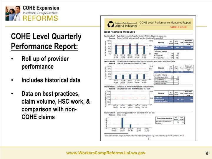 COHE Level Quarterly