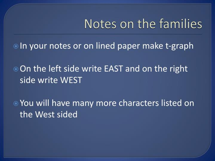 Notes on the families