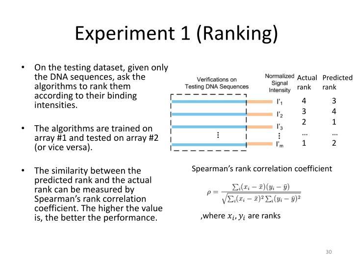 Experiment 1 (Ranking)