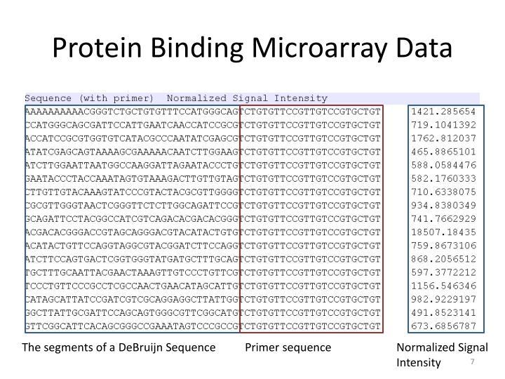 Protein Binding Microarray Data
