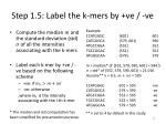 step 1 5 label the k mers by ve ve