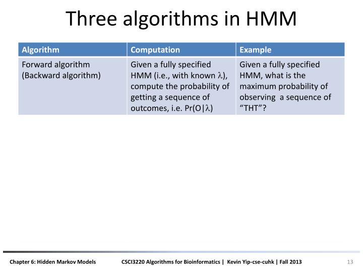 Three algorithms in HMM