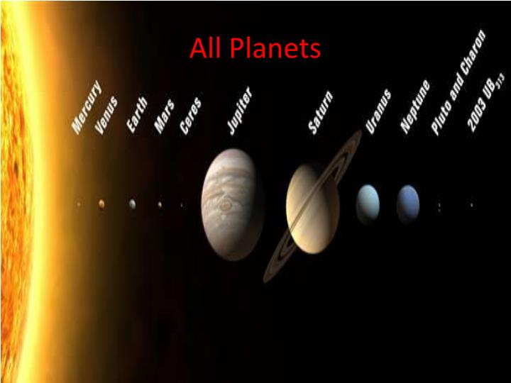 All Planets