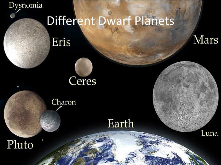 Different Dwarf Planets