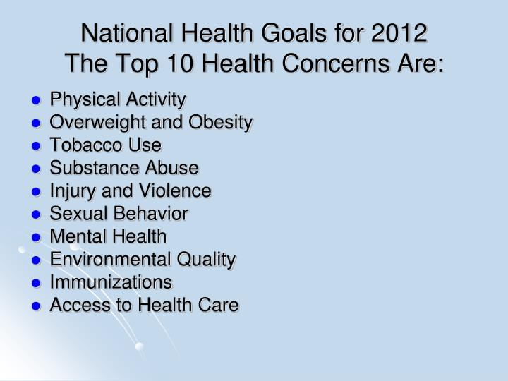 National Health Goals for