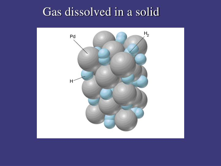 Gas dissolved in a solid
