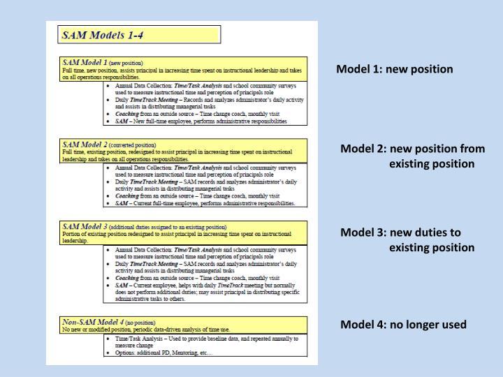 Model 1: new position