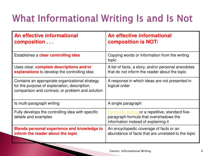 What Informational Writing Is and Is Not