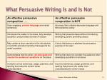 what persuasive writing is and is not1