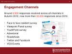 engagement channels