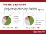 resident satisfaction