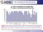 eu payments for aida1