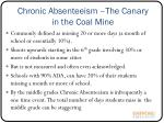chronic absenteeism the canary in the coal mine