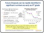 future dropouts can be readily identified in significant numbers as early as 6 th grade