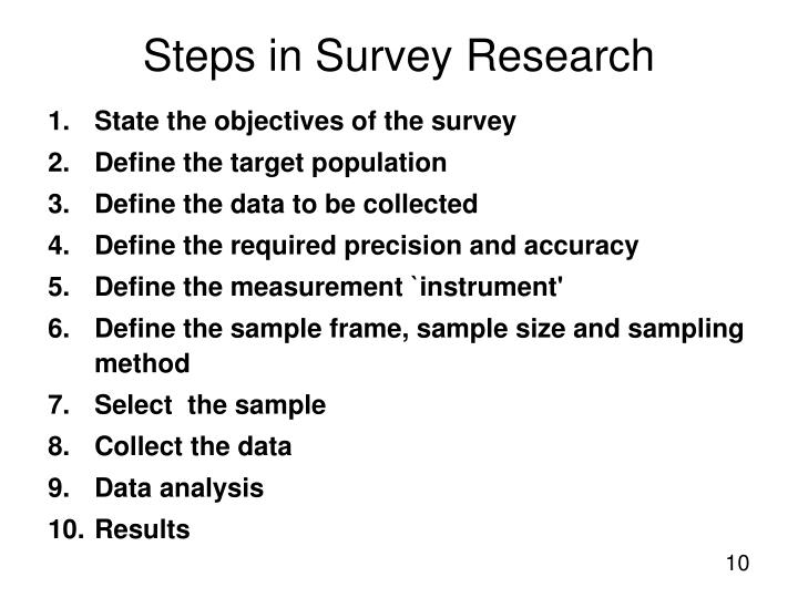 State the objectives of the survey