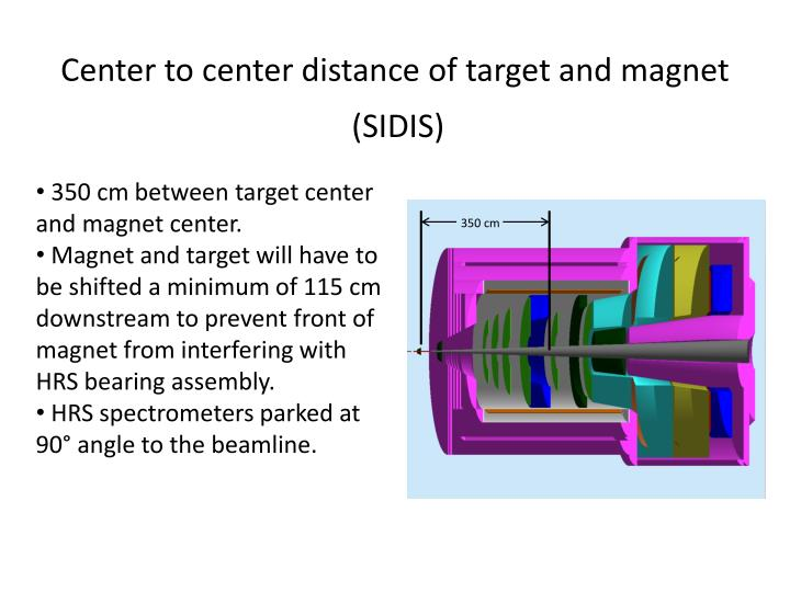 Center to center distance of target and magnet