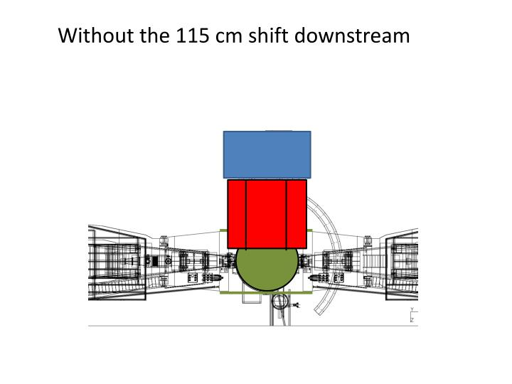 Without the 115 cm shift downstream