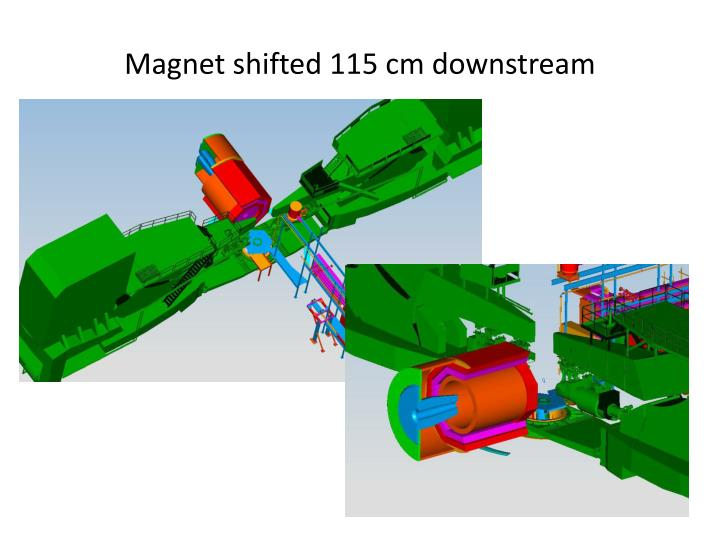 Magnet shifted 115 cm downstream