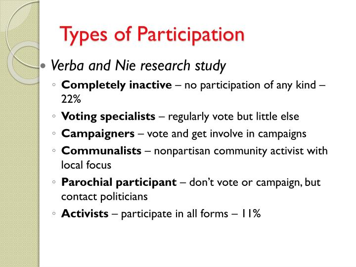 Types of Participation