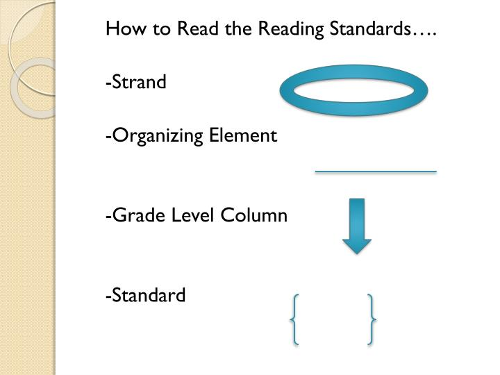 How to Read the Reading Standards….