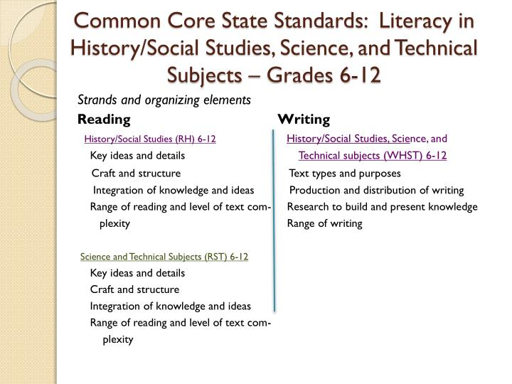 Common Core State Standards:  Literacy in History/Social Studies, Science, and Technical Subjects – Grades 6-12