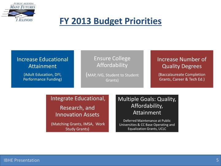 FY 2013 Budget Priorities