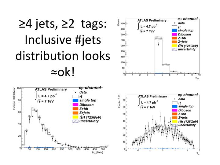 ≥4 jets, ≥2  tags: